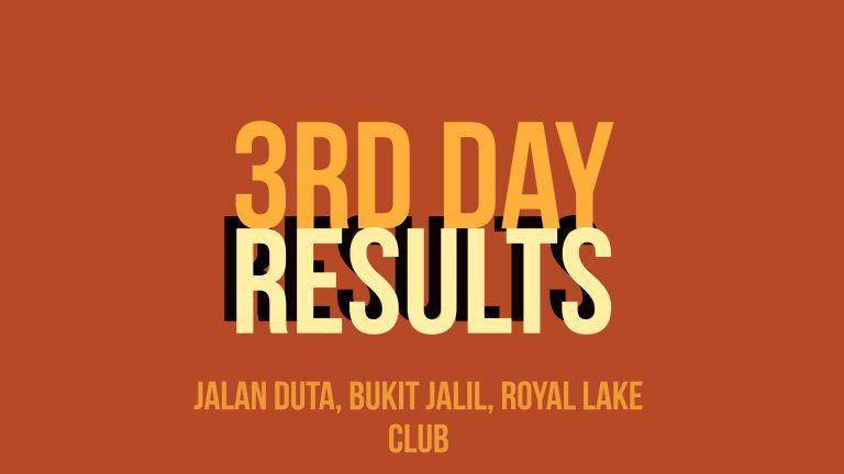 3rd Day Results for REDtone 11th KLJO 2017