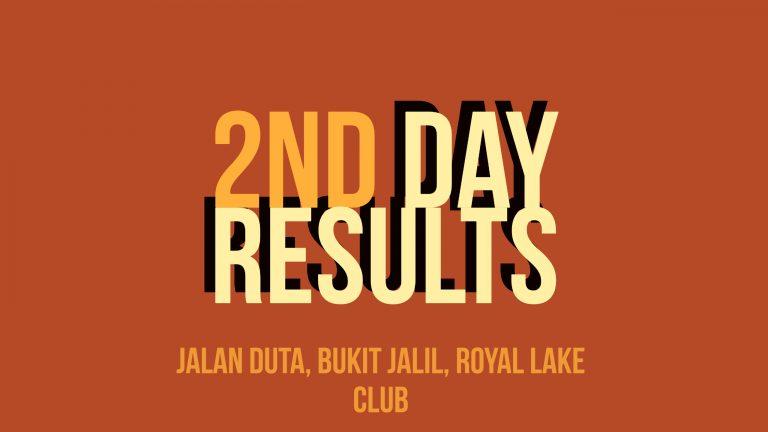 REDtone KLJO 2017 2nd Day Results